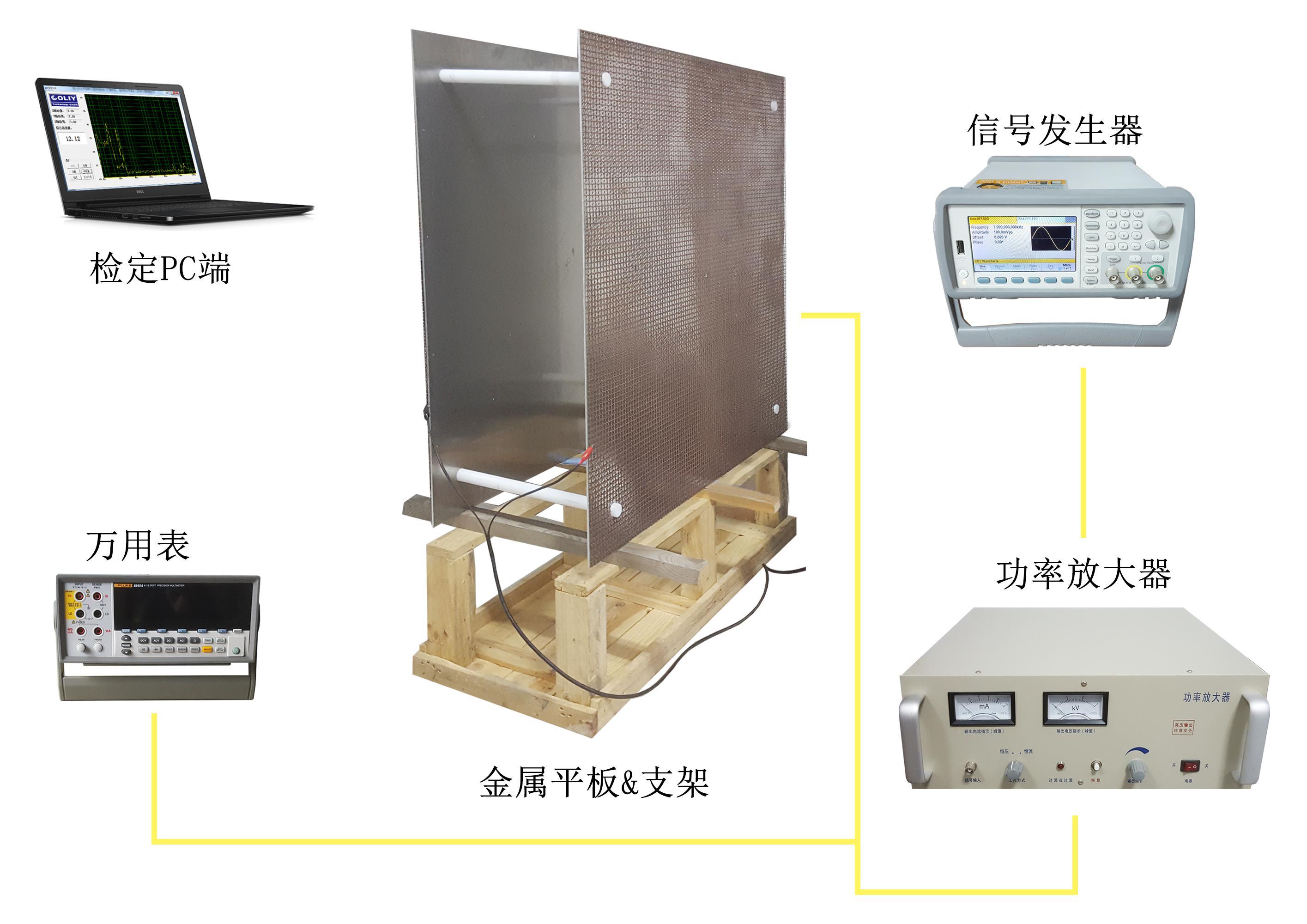 低频交流电场检定系统ECS-3