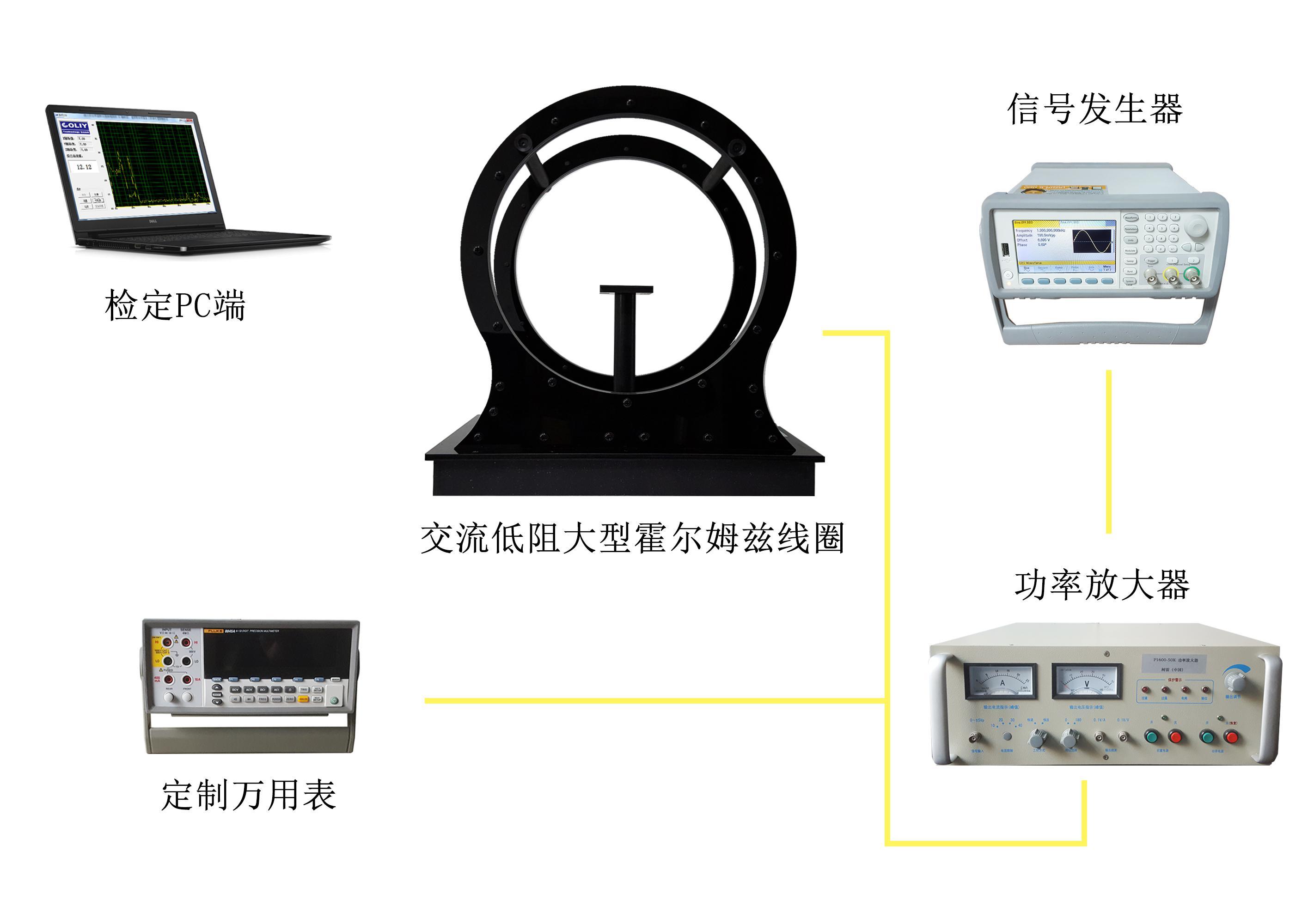 交流磁场标定系统MCS-3